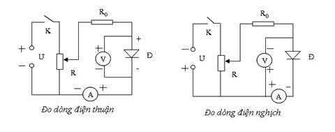 chỉnh lưu của Diode bán dẫn