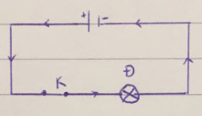 Bài tập vẽ sơ đồ mạch điện lớp 7 đơn giản với 1 đèn và 1 khóa