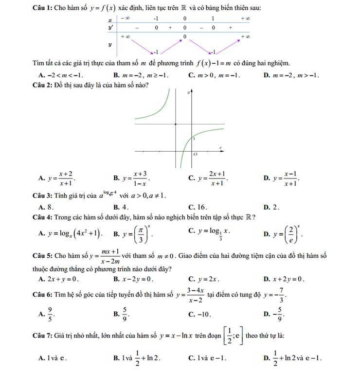 Đề thi thử môn toán THPT Thiệu Hóa năm 2019