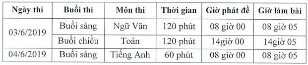 Lịch thi tuyển sinh vào 10 năm 2019 tỉnh quảng nam trường thpt chuyên biệt