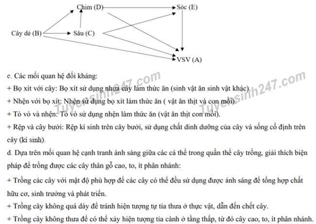 Đáp án câu 6 thi vào 10 chuyên Sinh2019 - ĐH Sư phạm Hà Nội 2