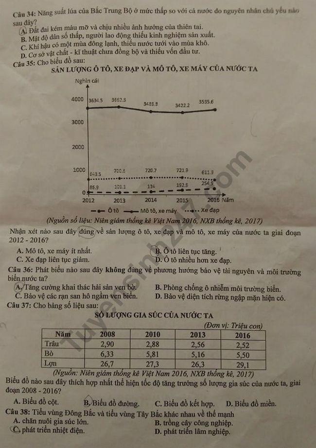 Đề thi vào lớp 10 môn Địa lí tỉnh Bắc Giang năm 2019 trang 3