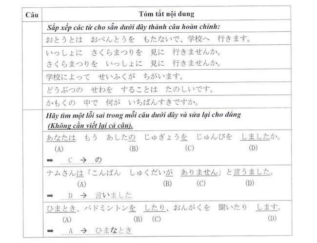 Đáp án đề thi vào lớp 10 môn tiếng Nhật TP Hà Nội năm 2019