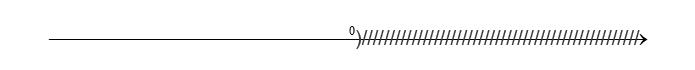 Giải câu a bài 31 trang 48 sgk toán 8 tập 2
