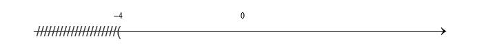 Giải câu b bài 31 trang 48 sgk toán 8 tập 2