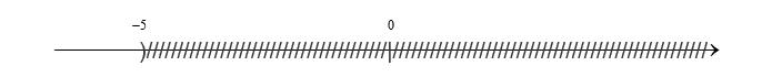 Giải câu c bài 31 trang 48 sgk toán 8 tập 2