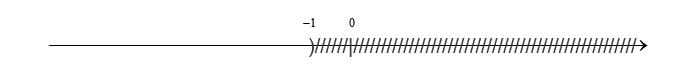 Giải câu d bài 31 trang 48 sgk toán 8 tập 2