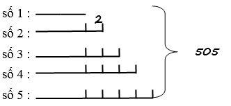Đề thi học kì 1 lớp 4 môn Toán đề số 1 có đáp án ảnh 5
