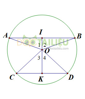 Bài 13 trang 72 SGK Toán 9 tập 2 hình 1