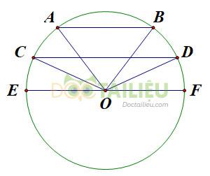 Bài 13 trang 72 SGK Toán 9 tập 2 hình 2