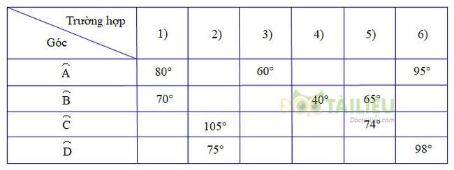 Bài 53 trang 89 SGK Toán 9 tập 2 hình 1
