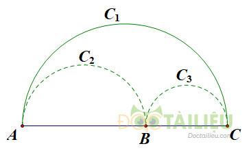 Bài 68 trang 95 SGK Toán 9 tập 2