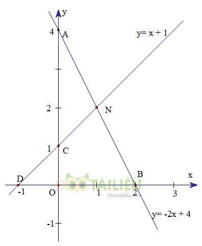 Bài 5 trang 11 SGK Toán 9 tập 2 hình 2