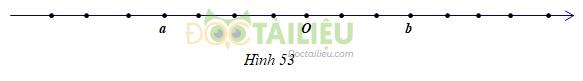 Đề bài 107 trang 98 SGK Toán 6 tập 1