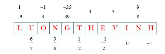 Giải bài 79 trang 40 sgk Toán 6 tập 2