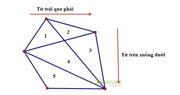 Quy tắc đếm số lượng hình tam giác cho học sinh lớp 2