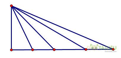 ví dụ 1 cách đếm số hình tam giác Toán lớp 2