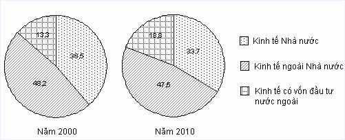 Đề thi thử THPT Quốc gia 2020 môn Địa có đáp án (Mã đề 311) - Hình ảnh 1