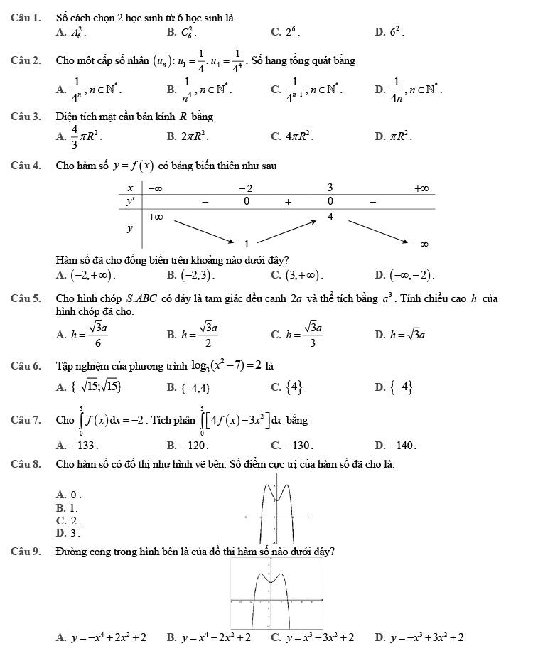 Đề thi thử môn Toán 2020 phát triển theo đề minh họa số 1 trang 1