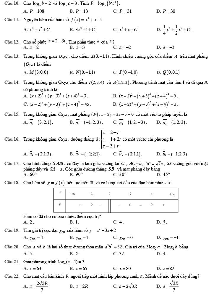 Đề thi thử môn Toán 2020 phát triển theo đề minh họa số 1 trang 2