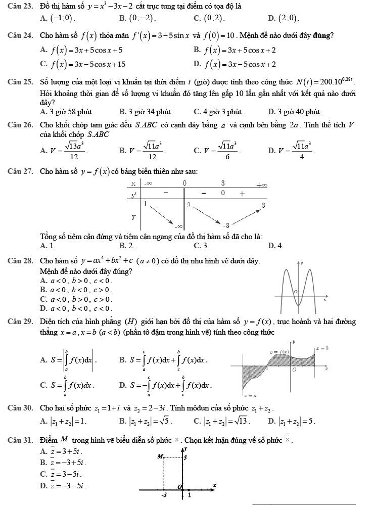 Đề thi thử môn Toán 2020 phát triển theo đề minh họa số 1 trang 3