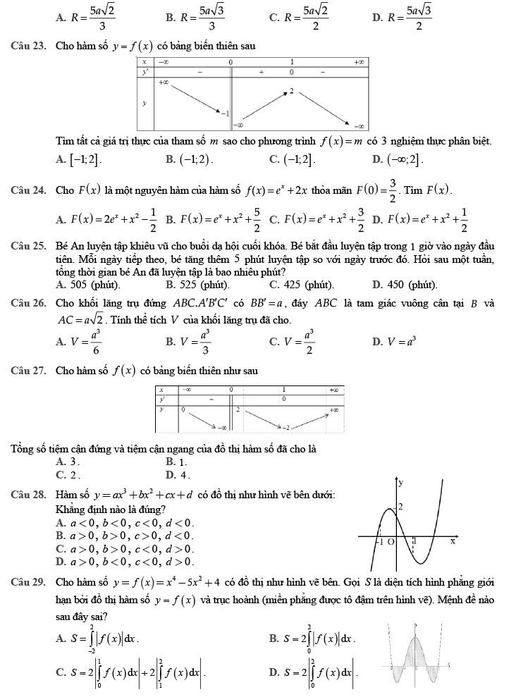 Đề thi thử THPTQG môn Toán 2020 phát triển theo đề minh họa số 4 trang 3