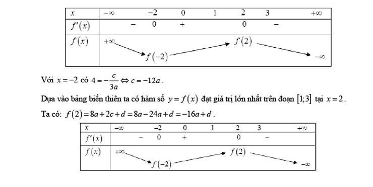giải đề thi thử môn Toán 2020 phát triển theo đề minh họa số 7 trang 18