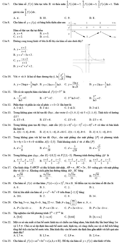 Đề thi thử môn Toán 2020 phát triển theo đề minh họa số 8 trang 1