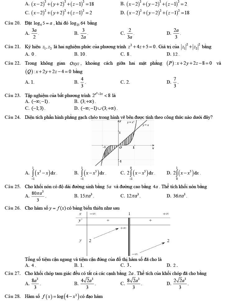 đề thi thử môn Toán 2020 phát triển theo đề minh họa số 9 trang 2
