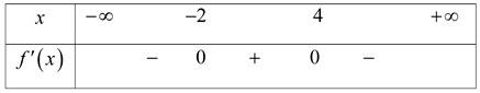 câu 11 đề thi thử tốt nghiệp THPT môn Toán 2020 lần 2 của tỉnh Nghệ An mã 102