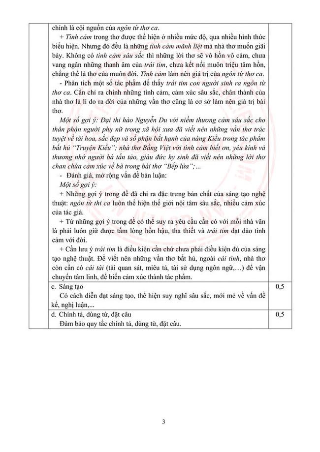 Đáp án đề thi tuyển sinh lớp 10 môn Văn 2020 HCM trang 3