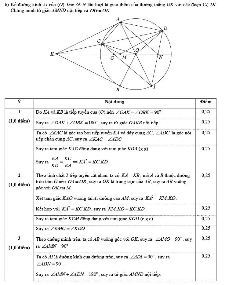 Đáp án đề thi tham khảo vào 10 môn Toán tỉnh Nam Định năm 2020 trang 3