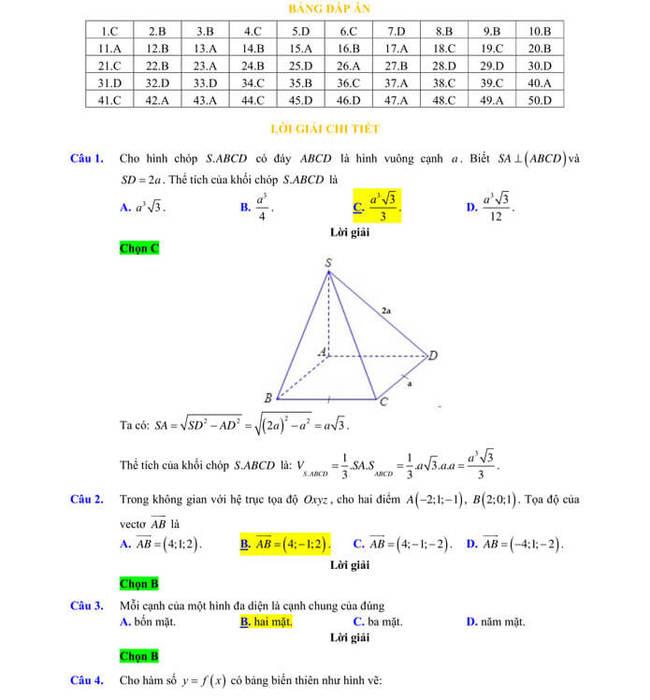 Đáp án chi tiêt đề thi thử tốt nghiệp THPT 2020 môn Toán sở GD & ĐT Lạng Sơn trang 1