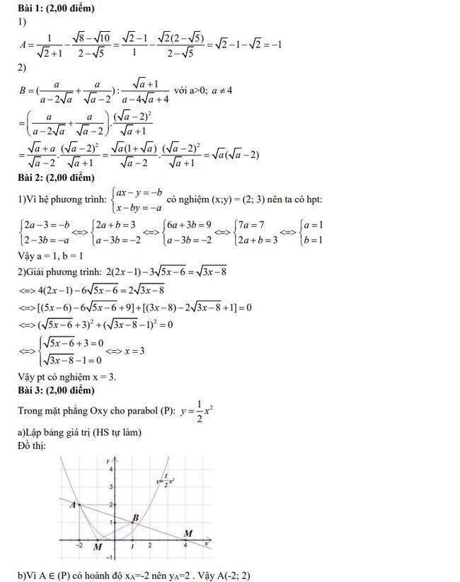 Đề thi thử lớp 10 môn Toán chuyên Khánh Hòa 2021 kèm đáp án trang 1
