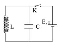 Xét một mạch dao động LC lí tưởng. Ban đầu nối mạch với nguồn điện một chiều có hình ảnh
