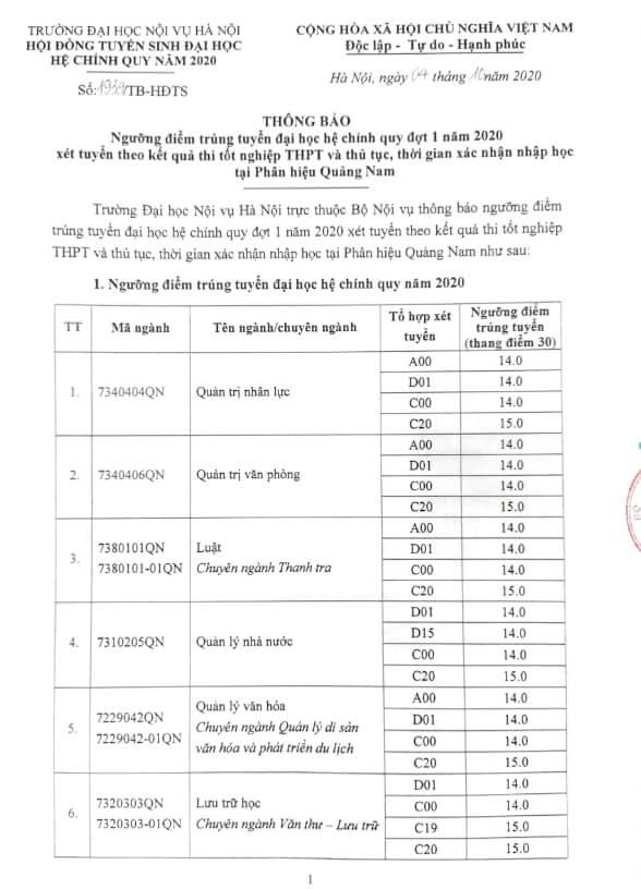 Điểm chuẩn trường Đại học Nội Vụ năm 2020 Quảng Nam 1