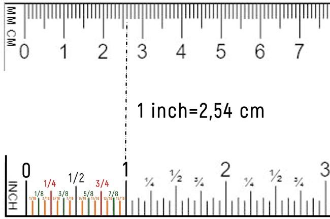 1 inch bằng bao nhiêu cm? 1 inch = 2.54 cm