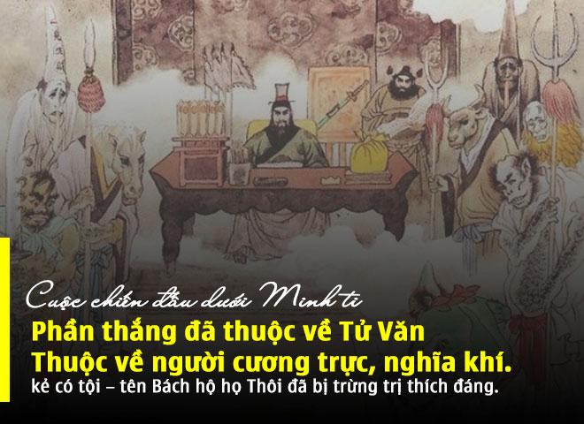 Ngo Tu Van va cuoc chien dau duoi Minh ti