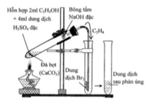 Cho hình vẽ bên mô tả thí nghiệm điều chế và thử tính chất của etilen. Phát biểu hình ảnh