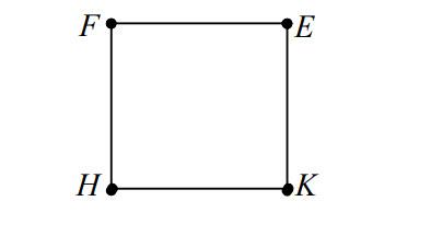 Cho hình chữ nhật EFHK. Phép quay tâm F, góc quay 90 độ biến điểm E thành điểm hình ảnh