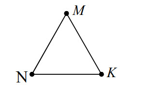 Cho △MNK đều. Phép quay tâm N, góc quay 600 biến điểm M thành điểm nào dưới đây hình ảnh