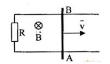 Thanh kim loại AB dài 20cm kéo trượt đều trên hai thanh ray kim loại nằm ngang hình ảnh