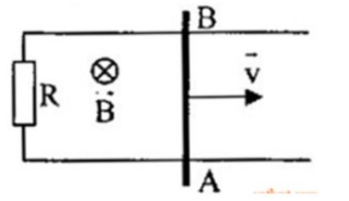 Cho mạch điện như hình vẽ, nguồn có suất điện động E = 1,5V , điện trở trong r = hình ảnh