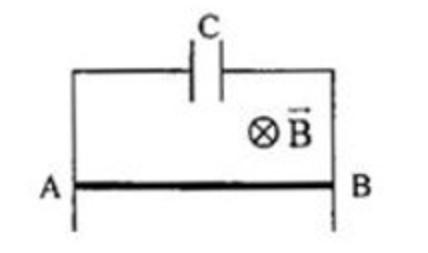 Ban đầu hai thanh kim loại song song thẳng đứng một đầu nối với tụ điện có điện hình ảnh