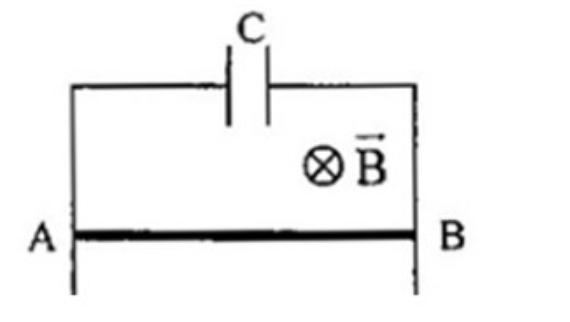 Cho hệ thống như hình vẽThanh MN có chiều dài 50 cm chuyển động với vận tốc hình ảnh