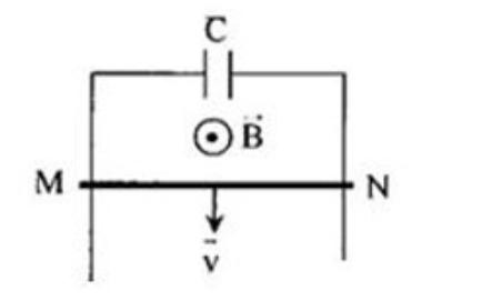 Cho hệ thống như hình vẽ:Thanh MN có chiều dài 20 cm chuyển động với vận tốc hình ảnh