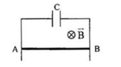 Hai thanh kim loại song song thẳng đứng một đầu nối với tụ điện có điện dung hình ảnh