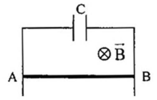 Thanh MN chiều dài l=40cm quay đều quanh trục qua A và vuông góc với thanh trong hình ảnh