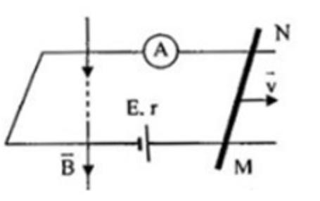 Một khung dây dẫn phẳng, diện tích 20cm2, gồm 10 vòng đặt trong từ trường đều. hình ảnh