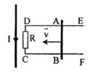 Đặt khung dây ABCD cạnh một dây dẫn thẳng có dòng điện như hìnhThanh AB có thể hình ảnh